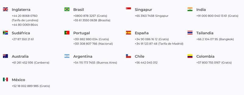 Contactos de IQ Option en México, Colombia, Chile, Argentina y España